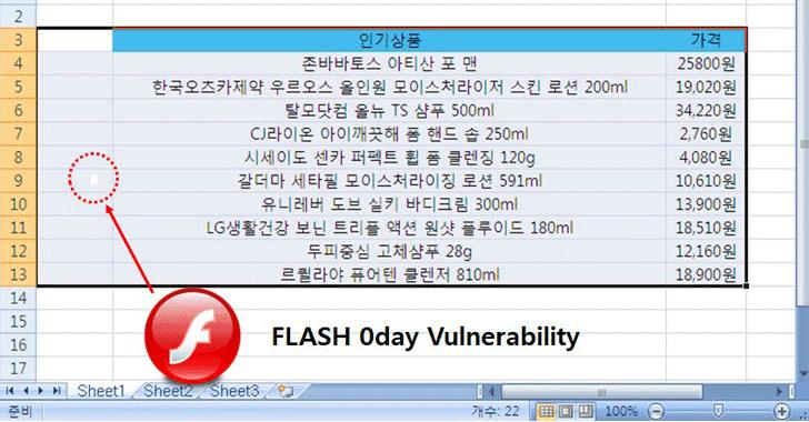 Cảnh báo lỗ hổng zero-day trong Flash bị tin tặc Triều Tiên khai thác