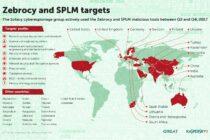 Kaspersky: Sofacy chuyển hướng vào quốc phòng và ngoại giao vùng Viễn Đông