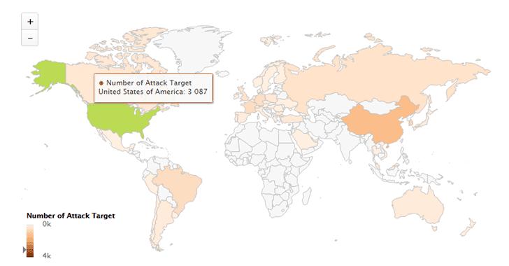 Hơn 15000 vụ tấn công DDoS memcached vào 7100 website chỉ trong 10 ngày