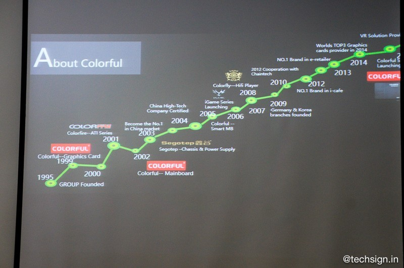 Colorful ra mắt dòng SSD SL300/SL500 với dung lượng đến 640GB