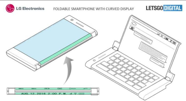 Bằng sáng chế điện thoại hai màn hình của LG được công khai
