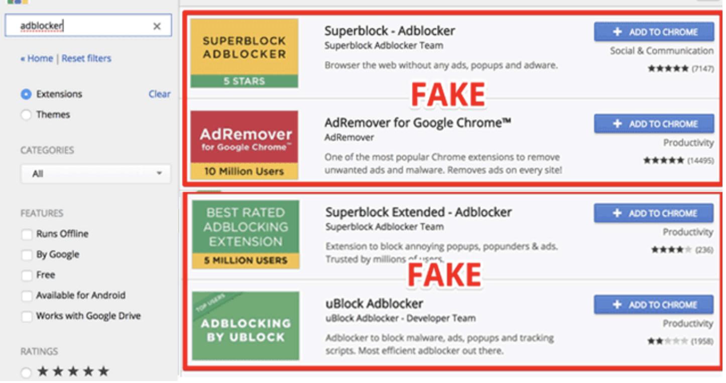 Hơn 20 triệu người dùng Chrome cài nhầm malware trong vỏ bọc tiện ích chặn quảng cáo