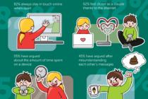 Kaspersky: tình yêu trong thế giới kết nối gây nhiều khó khăn hơn