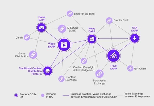 Startup Merculet: Lợi ích của người dùng mới là trọng tâm trên mạng xã hội!