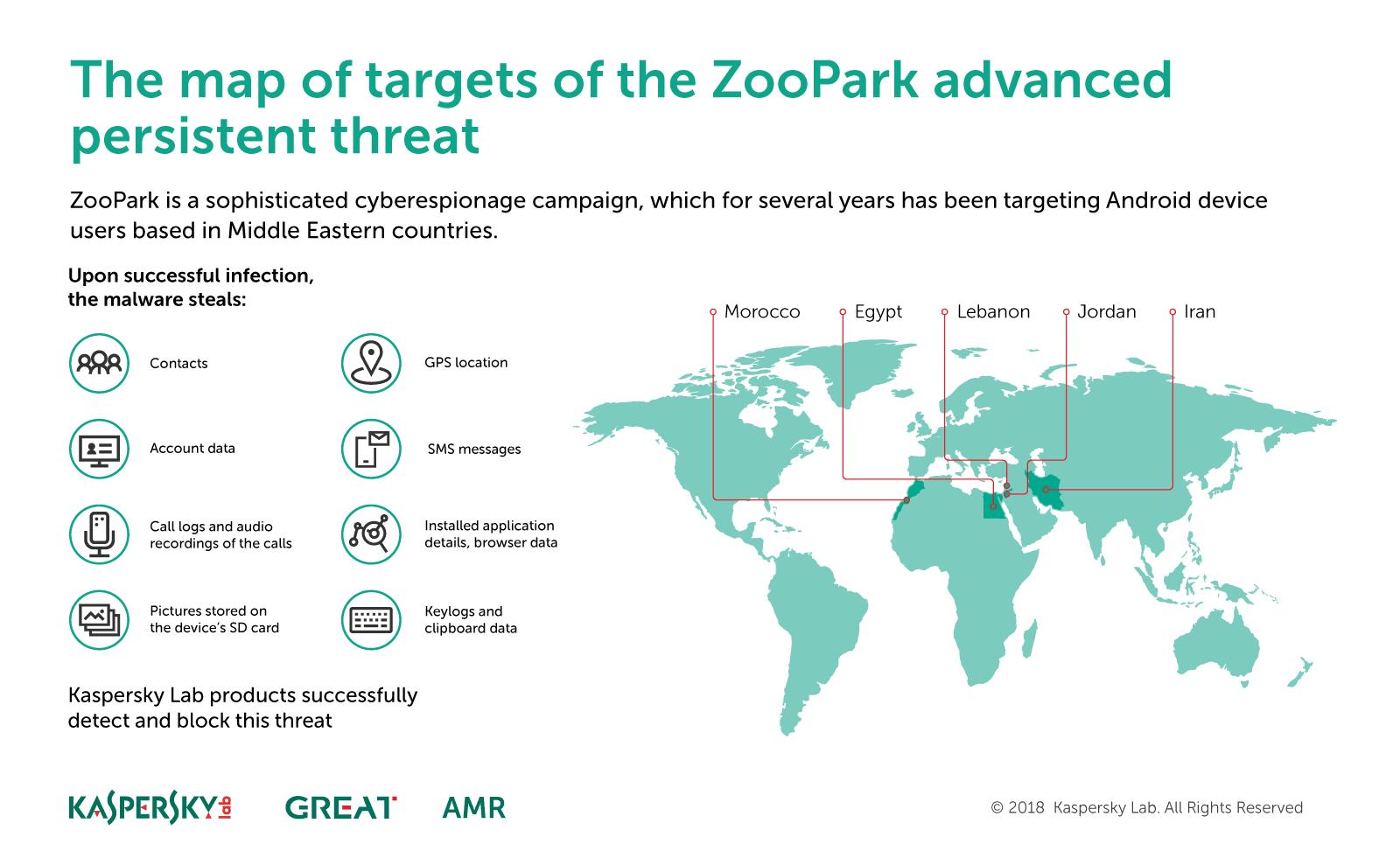 Kaspersky phát hiện nhóm gián điệp ZooPark nhắm đến người dùng Android