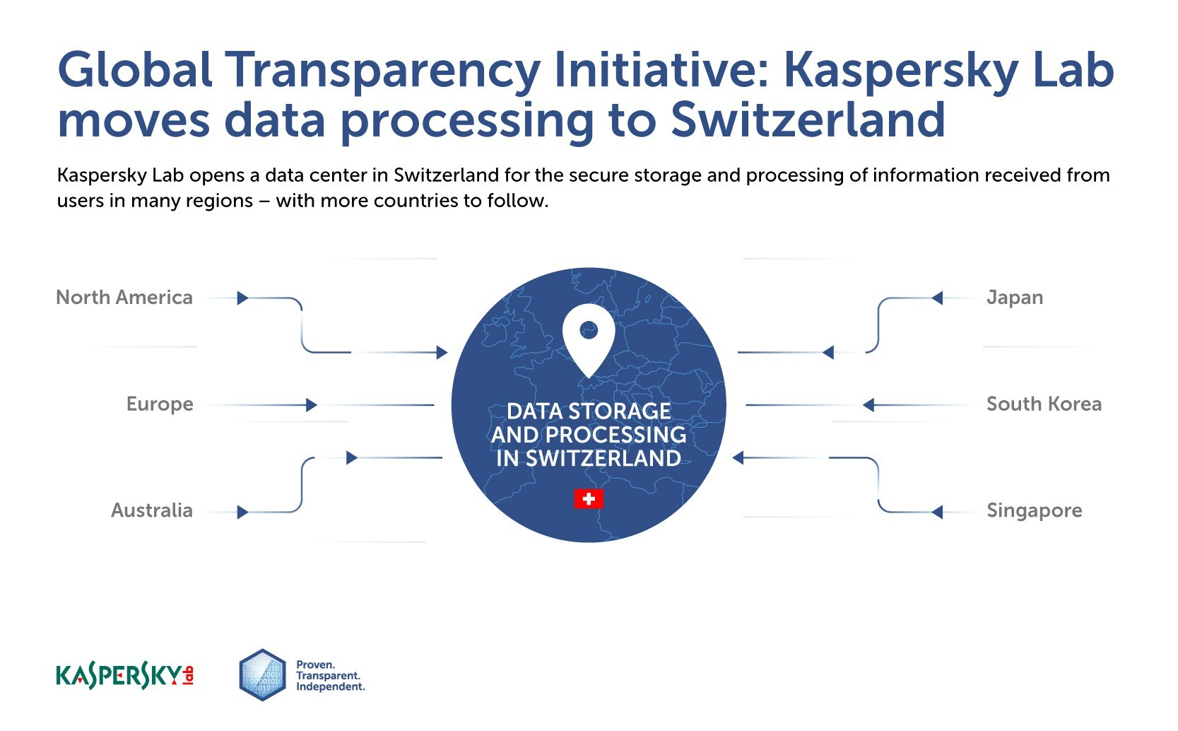 Kaspersky Lab chuyển hạ tầng cốt lõi sang Thụy Sĩ, mở Trung tâm Minh bạch đầu tiên