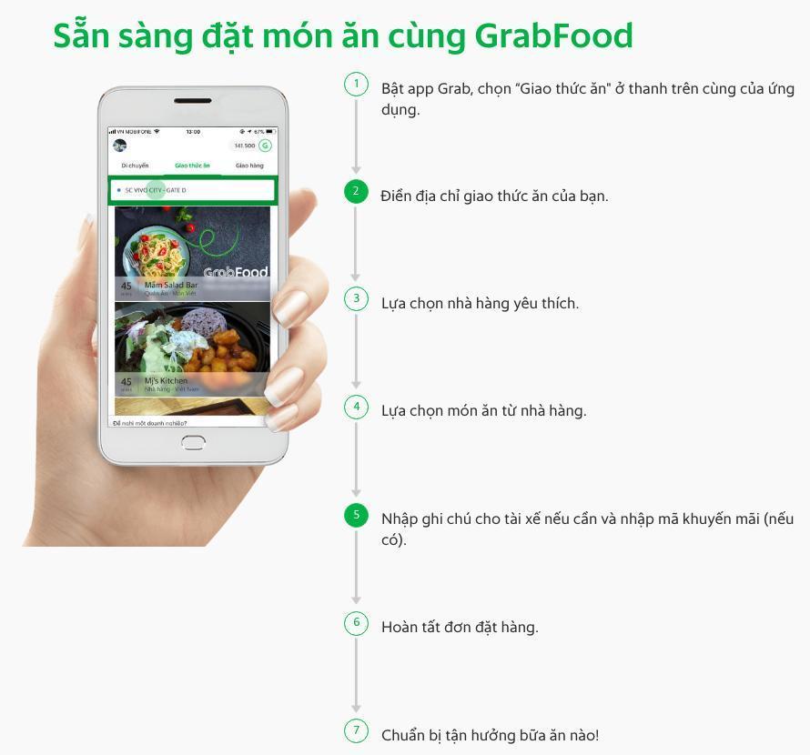 GrabFood là gì? Cách đặt thức ăn qua GrabFood