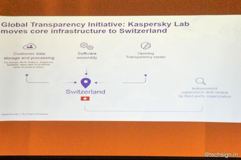 Kaspersky Lab di chuyển hạ tầng cốt lõi từ Nga sang Thụy Sĩ, mở trung tâm Minh bạch toàn cầu đầu tiên