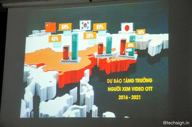 VTV24 tổ chức hội thảo OTT - Tương lai của truyền hình