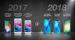 Apple 'chiếm' dây chuyền LCD LED cho iPhone X 2018
