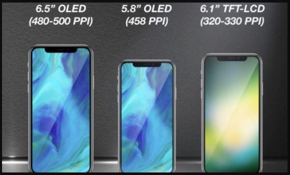 Apple chiếm toàn bộ dây chuyền sản xuất LED để đảm bảo viền mỏng hơn cho iPhone X 2018