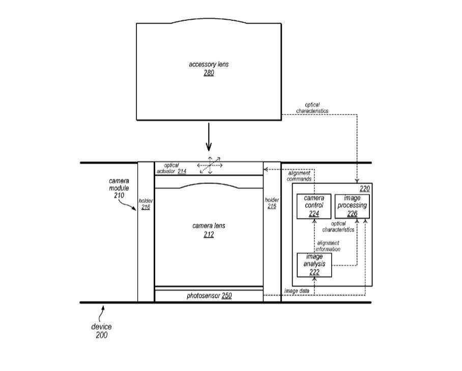 Bằng sáng chế của iPhone hỗ trợ phụ kiện ống kính