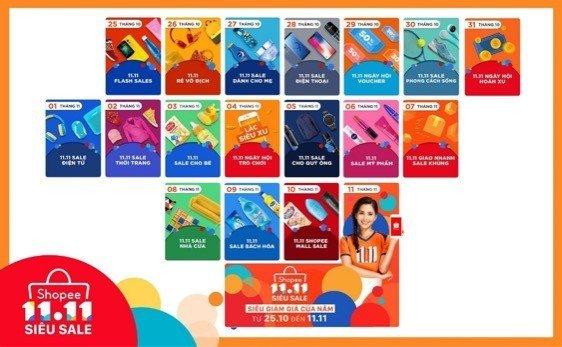 Shopee Siêu Sale, ngày hội mua sắm trực tuyến lớn nhất năm