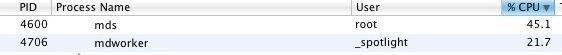 Tại sao MDS lại sử dụng tài nguyên CPU trong MAC?