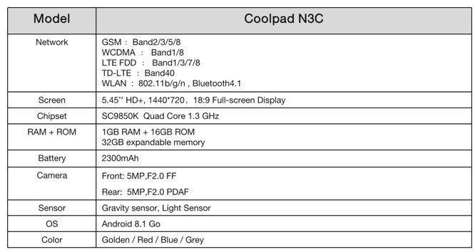 Coolpad N3C xuất hiện trên website Thế Giới Di Động
