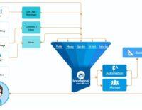 """Haravan phối hợp Facebook tổ chức """"Messenger marketing và chatbot Summit 2019"""""""