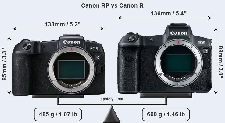 Rò rỉ thiết kế của Canon EOS RP