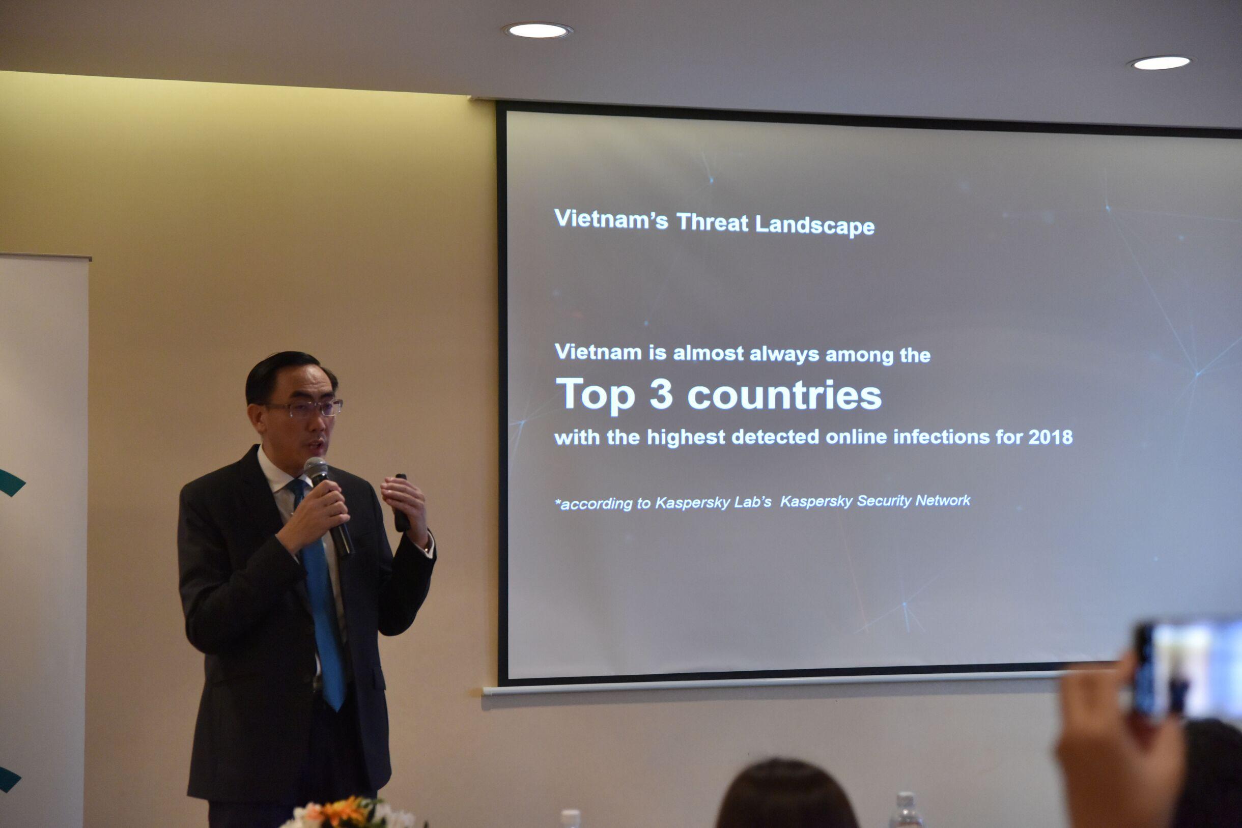 Kaspersky: Việt Nam trong top 3 quốc gia bị tấn công mạng nhiều nhất 2018