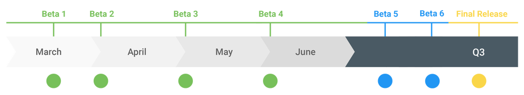 Google phát hành Android Q beta 3, hỗ trợ trên 21 mẫu điện thoại