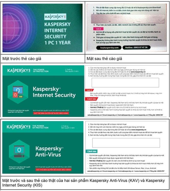 4 rủi ro khi mua phần mềm chống virus không chính hãng
