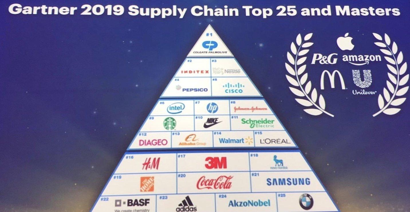 Gartner 2019: Schneider Electric xếp thứ 11 trong 25 chuỗi cung ứng hàng đầu Thế giới