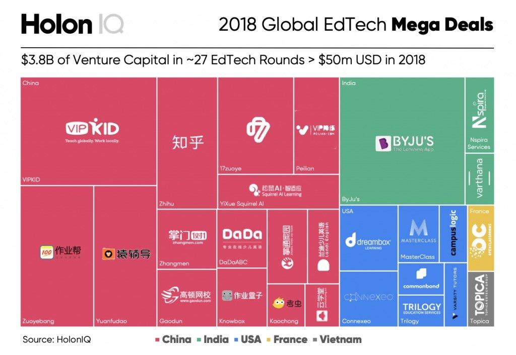 Cùng nhóm với Mỹ, Pháp, Ấn Độ và Trung Quốc, Việt Nam bất ngờ nằm trong Top 5 nước toàn cầu nhận đầu tư lớn trong mảng công nghệ này