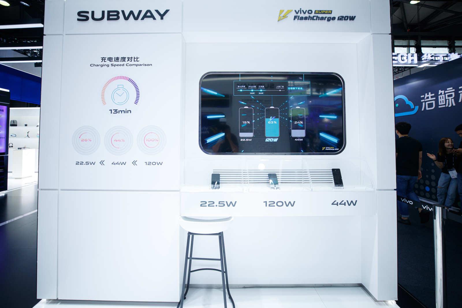 Vivo trình làng nhiều công nghệ mới tại MWC Thượng Hải 2019