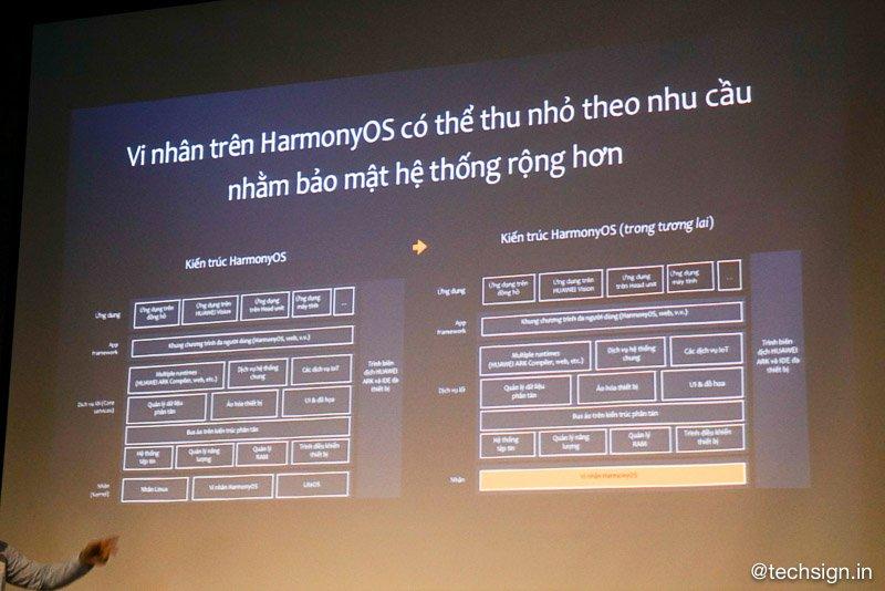 Huawei EMUI 10 Beta ra mắt 8/9, P30 Series sẽ có trước tiên