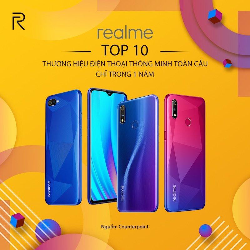 Sau 1 năm, Realme vào top 10 hãng smartphone toàn cầu