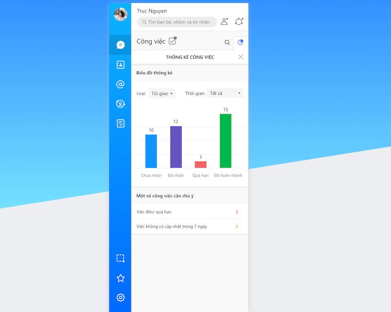 Zalo To-Do: giúp thực hiện tác vụ công việc trên cửa sổ chat