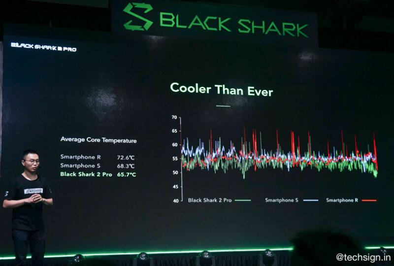 black-shark-2-pro-ra-mat-malaysia-067