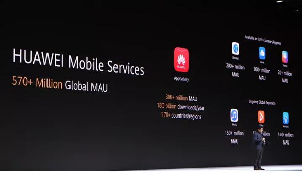 Huawei Mate 30 không có bất kỳ ứng dụng nào của Google