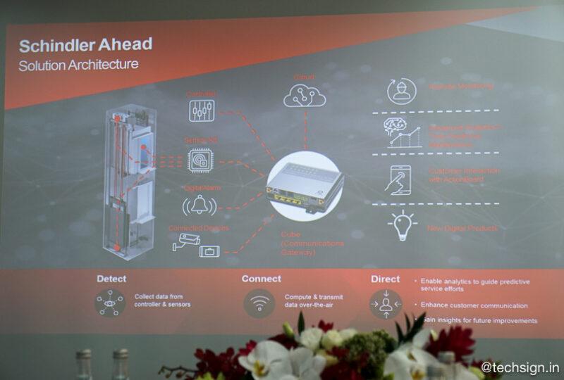 Schindler Ahead, giải pháp IoT cho thang máy, thang cuốn chính thức ra mắt