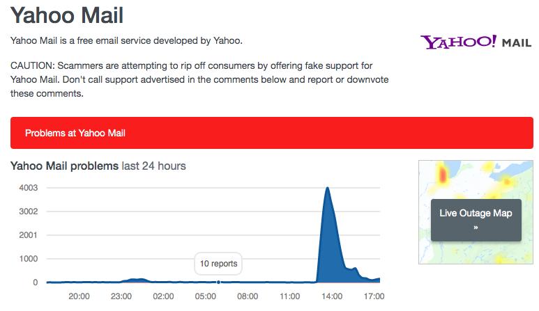 Yahoo Mail gặp sự cố không truy cập được