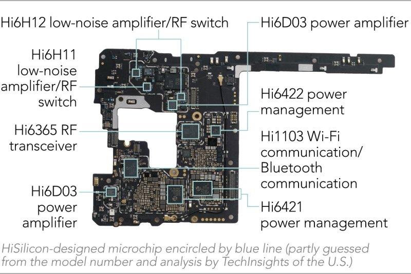 Có gì trong phần cứng điện thoại 5G đầu tiên của Huawei?