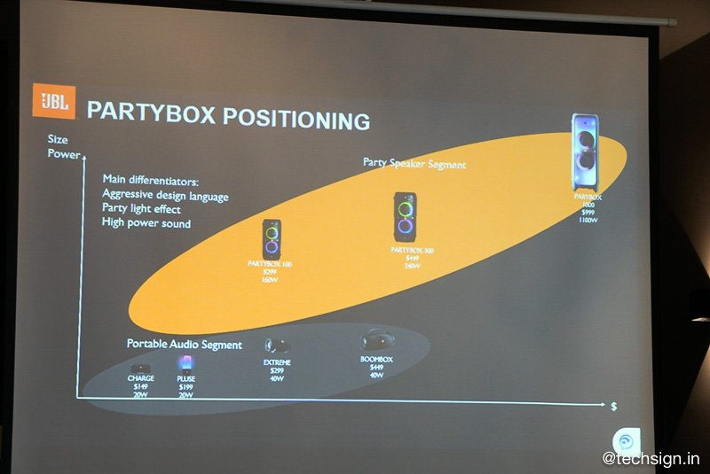 JBL giới thiệu tai nghe True Wireless và loa PartyBox mới