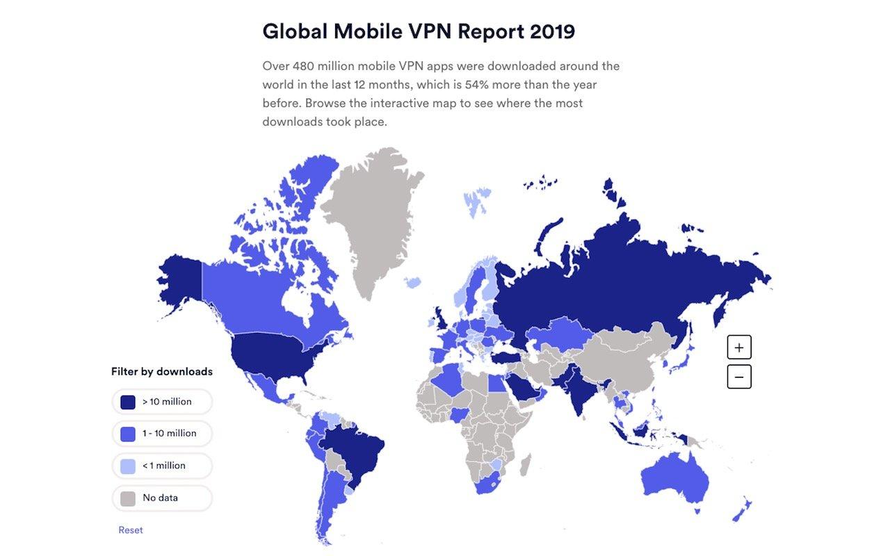 Hơn 480 triệu ứng dụng VPN trên smartphone được tải về trong năm 2019
