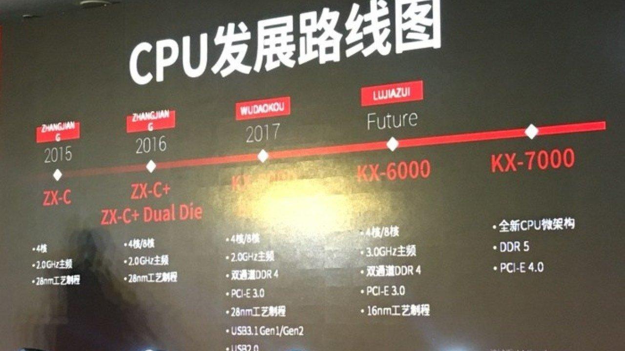 Một công ty Trung Quốc tham gia lĩnh vực CPU, cạnh tranh với Intel và AMD