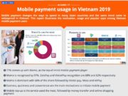Mức độ sử dụng ứng dụng thanh toán trên điện thoại tại Việt Nam năm 2019