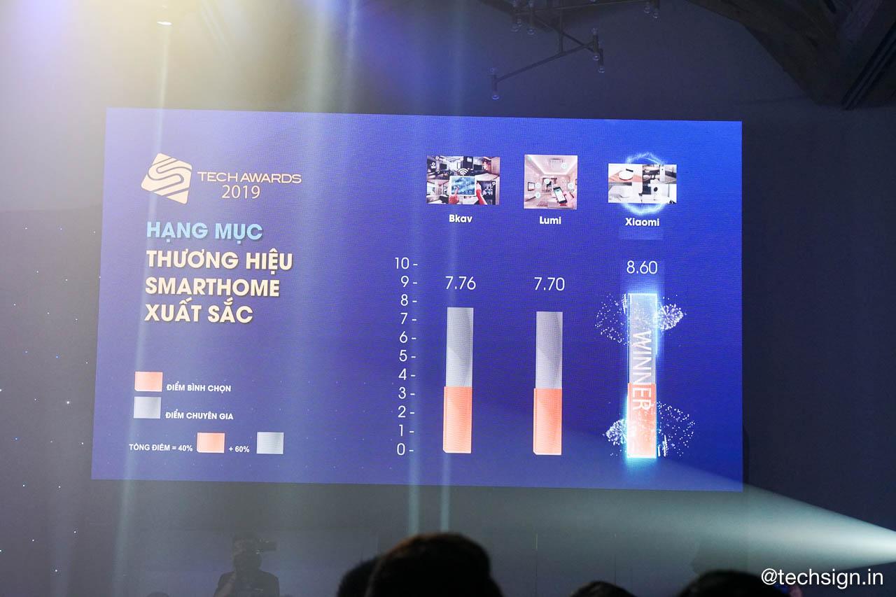 Samsung Galaxy Fold thắng giải điện thoại xuất sắc Tech Awards 2019