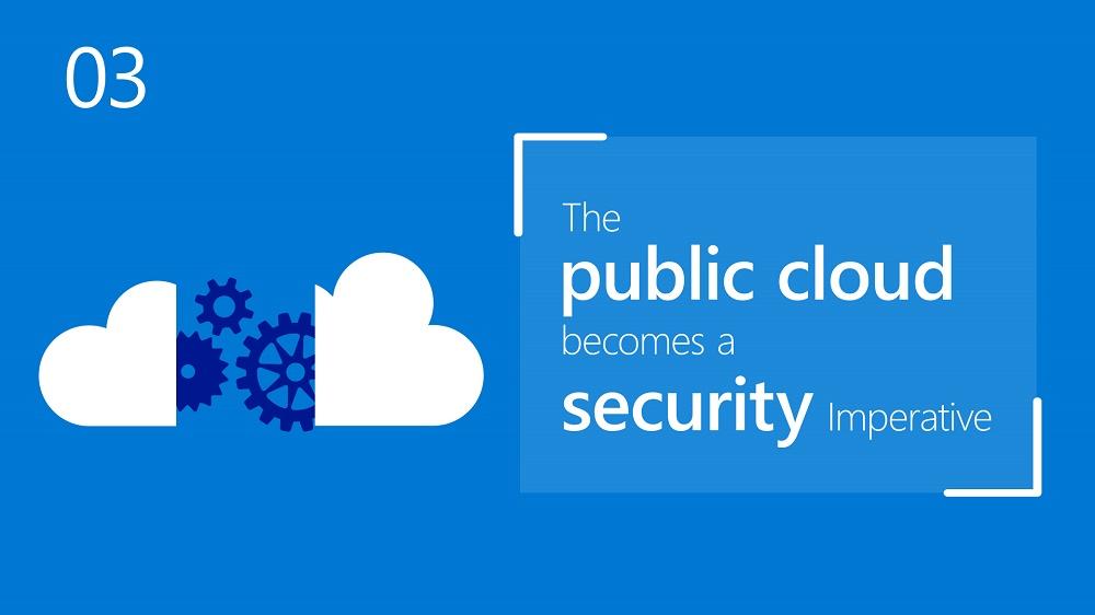Microsoft dự báo 5 xu hướng an ninh mạng 2020