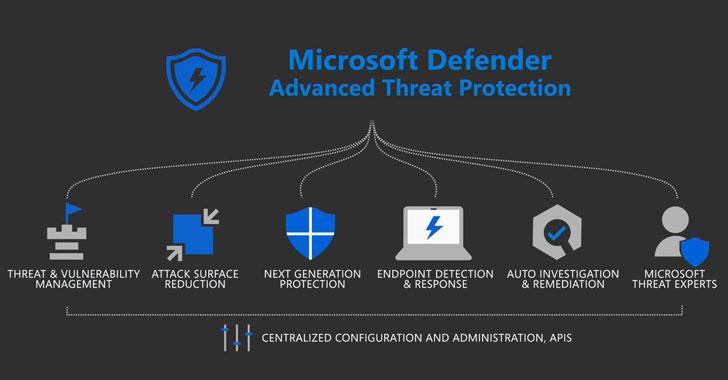 Microsoft mang phần mềm Defender Antivirus lên Linux, sắp ra mắt trên iOS và Android