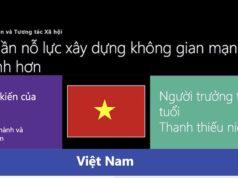 Microsoft: Việt Nam cần nỗ lực xây dựng không gian mạng văn minh