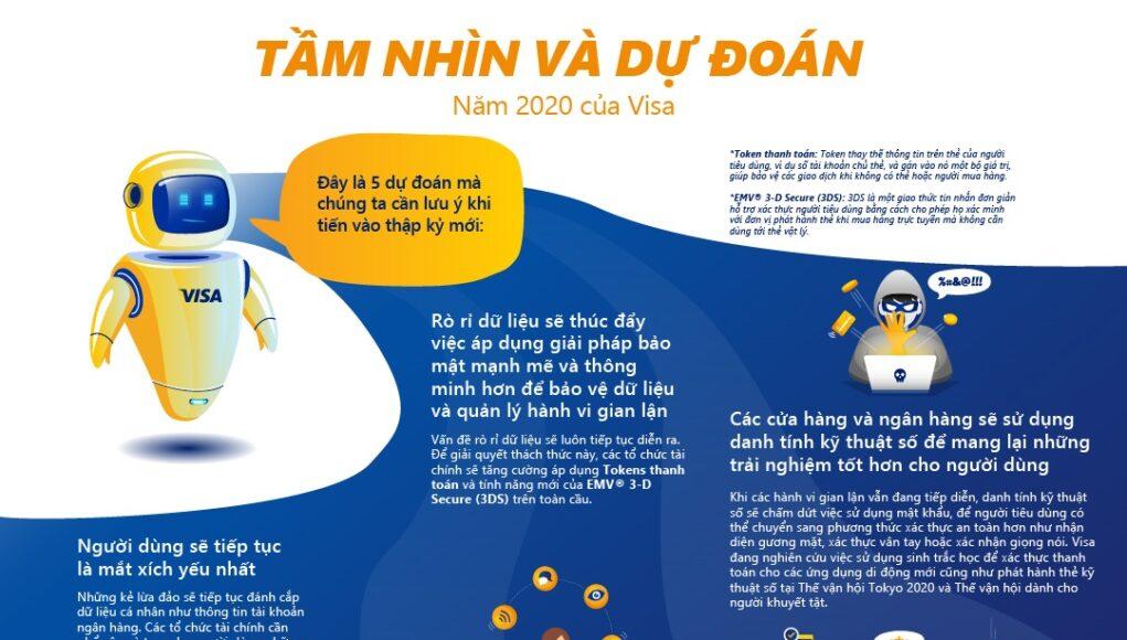 Visa: người dùng tiếp tục là mắt xích bảo mật yếu nhất