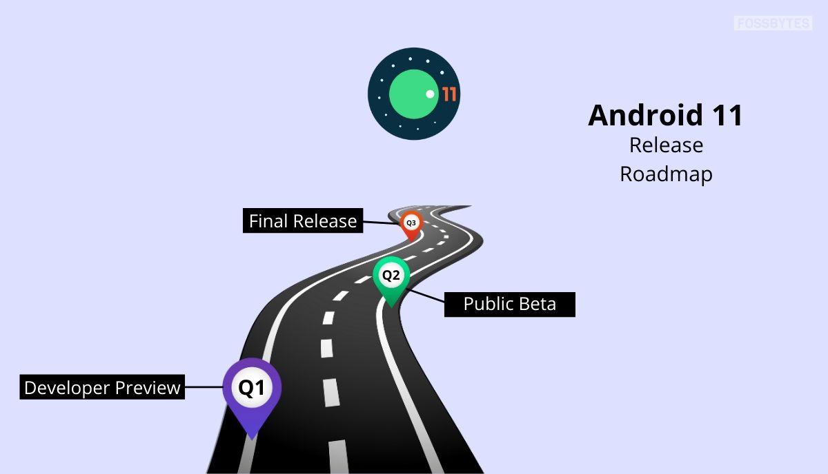 Hôm nay 11/6, Android Android 11 Beta chính thức ra mắt