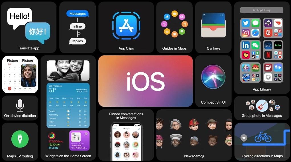 Apple công bố gì ở hội nghị WWDC 2020 diễn ra đêm qua?