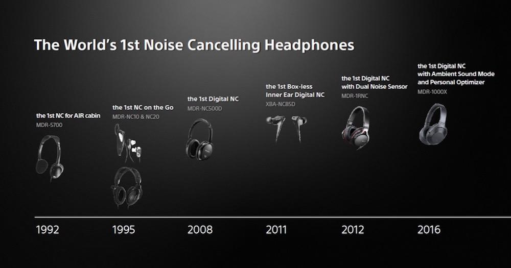 Sony ra mắt tai nghe chống ồn WH-1000XM4