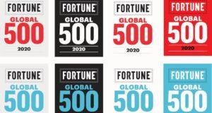 Xiaomi lọt vào danh sách Fortune Global 500 năm 2020