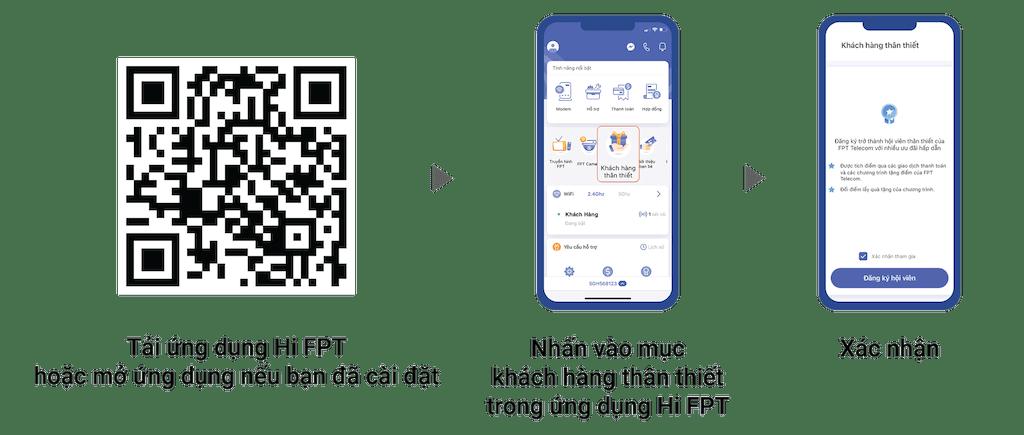 FPT Telecom ra mắt chương trình tích điểm đổi quà Foxgold