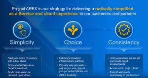 Dell cung cấp dự án APEX giúp cung cấp dịch vụ theo nhu cầu